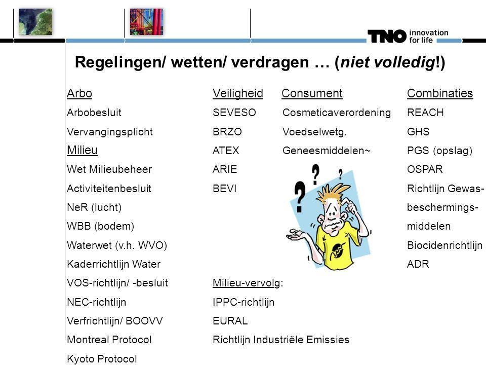 Regelingen/ wetten/ verdragen … (niet volledig!) ArboVeiligheid ConsumentCombinaties ArbobesluitSEVESO CosmeticaverordeningREACH VervangingsplichtBRZO Voedselwetg.GHS Milieu ATEX Geneesmiddelen~PGS (opslag) Wet MilieubeheerARIEOSPAR ActiviteitenbesluitBEVIRichtlijn Gewas- NeR (lucht)beschermings- WBB (bodem)middelen Waterwet (v.h.