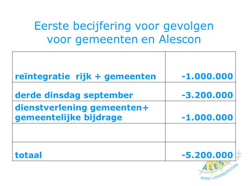 Eerste becijfering voor gevolgen voor gemeenten en Alescon reïntegratie rijk + gemeenten-1.000.000 derde dinsdag september-3.200.000 dienstverlening gemeenten+ gemeentelijke bijdrage-1.000.000 totaal-5.200.000