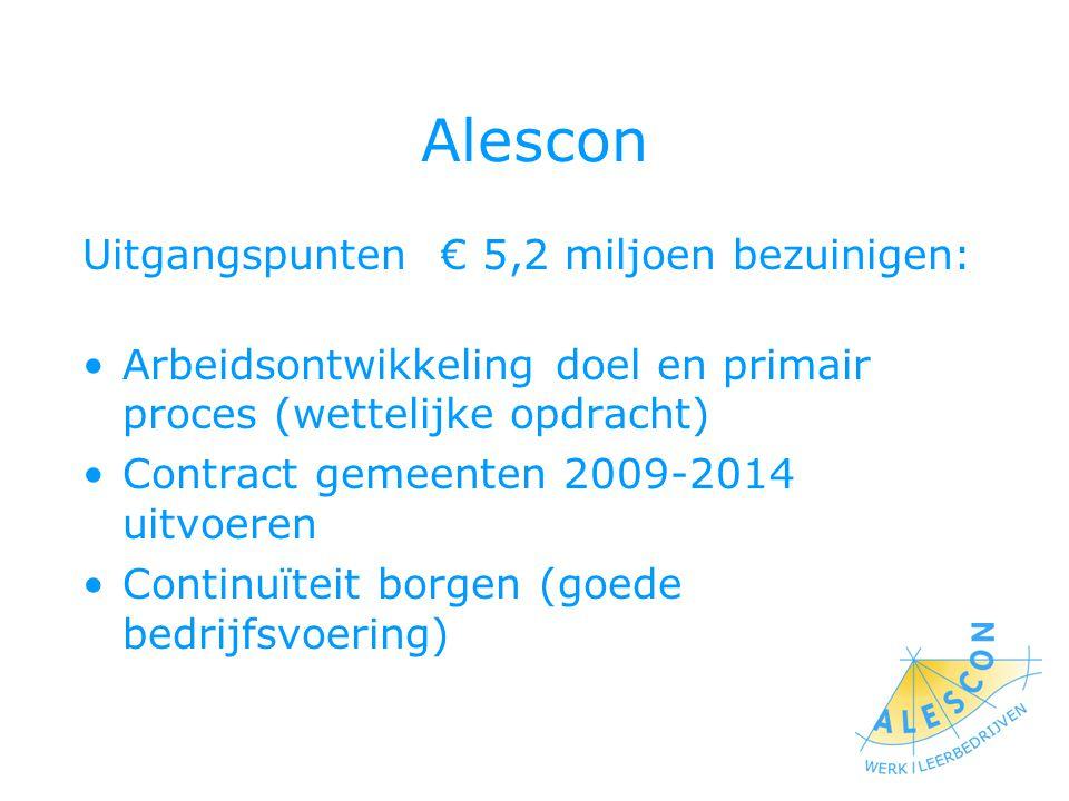 Alescon Uitgangspunten € 5,2 miljoen bezuinigen: Arbeidsontwikkeling doel en primair proces (wettelijke opdracht) Contract gemeenten 2009-2014 uitvoeren Continuïteit borgen (goede bedrijfsvoering)
