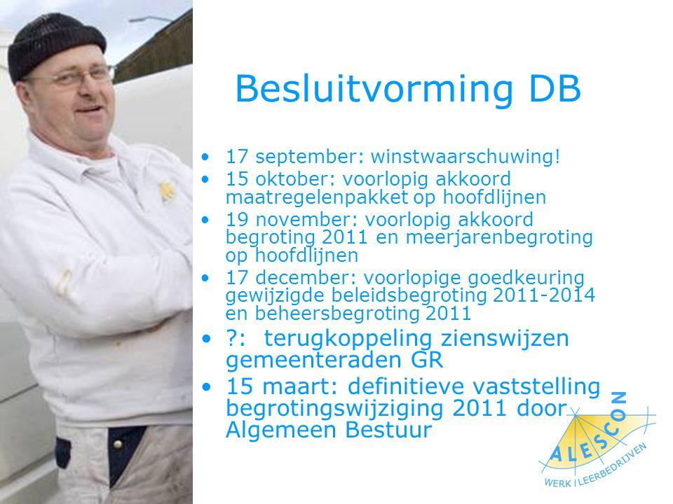 Besluitvorming DB 17 september: winstwaarschuwing.