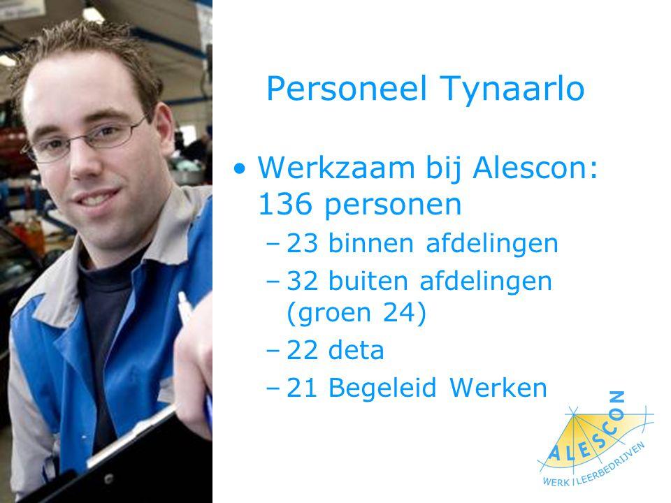 Personeel Tynaarlo Werkzaam bij Alescon: 136 personen –23 binnen afdelingen –32 buiten afdelingen (groen 24) –22 deta –21 Begeleid Werken