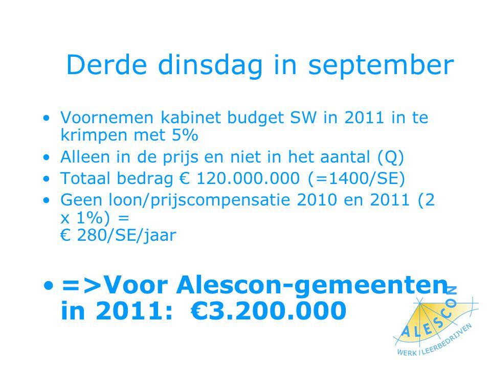 Derde dinsdag in september Voornemen kabinet budget SW in 2011 in te krimpen met 5% Alleen in de prijs en niet in het aantal (Q) Totaal bedrag € 120.000.000 (=1400/SE) Geen loon/prijscompensatie 2010 en 2011 (2 x 1%) = € 280/SE/jaar =>Voor Alescon-gemeenten in 2011: €3.200.000