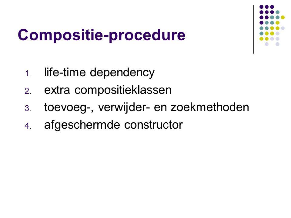 Compositie-procedure 1. life-time dependency 2. extra compositieklassen 3. toevoeg-, verwijder- en zoekmethoden 4. afgeschermde constructor