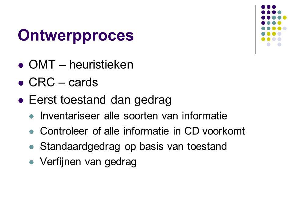 Ontwerpproces OMT – heuristieken CRC – cards Eerst toestand dan gedrag Inventariseer alle soorten van informatie Controleer of alle informatie in CD voorkomt Standaardgedrag op basis van toestand Verfijnen van gedrag