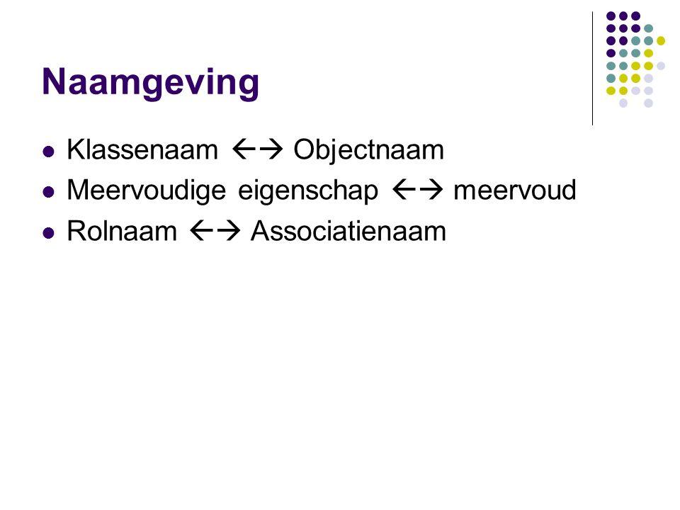 Naamgeving Klassenaam  Objectnaam Meervoudige eigenschap  meervoud Rolnaam  Associatienaam