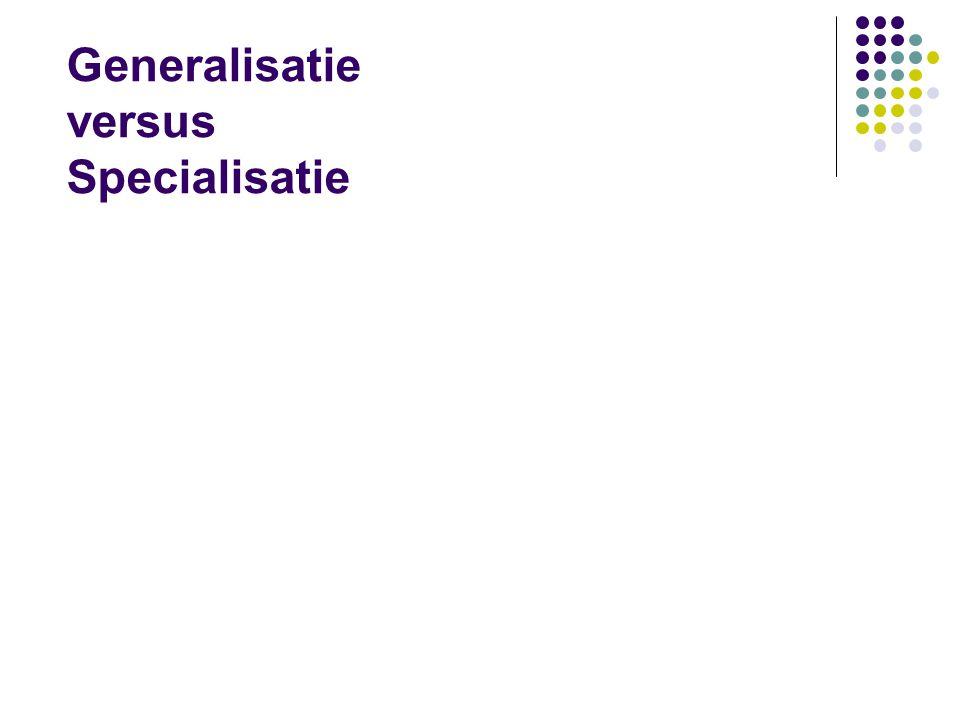Generalisatie versus Specialisatie
