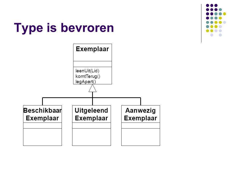 Type is bevroren Exemplaar leenUit(Lid) komtTerug() legApart() Aanwezig Exemplaar Uitgeleend Exemplaar Beschikbaar Exemplaar