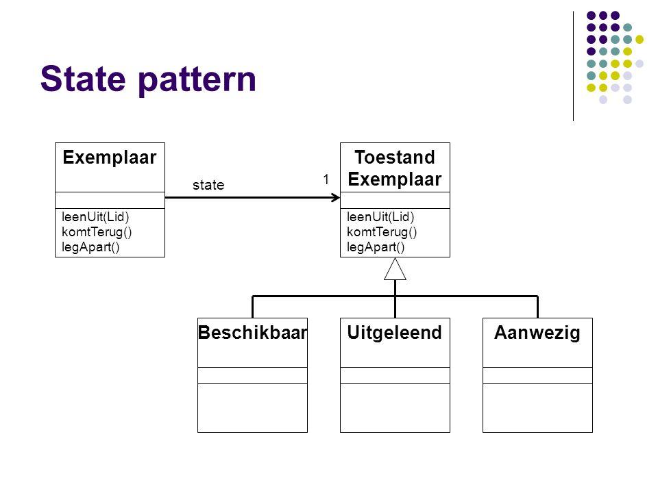 State pattern Toestand Exemplaar leenUit(Lid) komtTerug() legApart() AanwezigUitgeleendBeschikbaar Exemplaar leenUit(Lid) komtTerug() legApart() 1 state