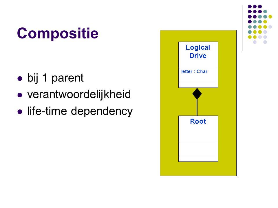 bij 1 parent verantwoordelijkheid life-time dependency Logical Drive letter : Char Root