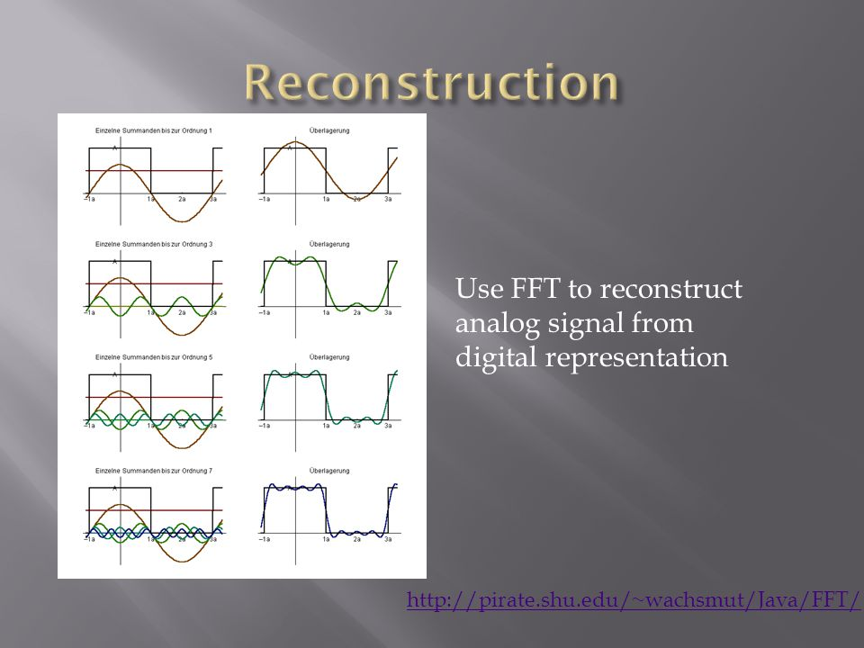 http://pirate.shu.edu/~wachsmut/Java/FFT/ Use FFT to reconstruct analog signal from digital representation