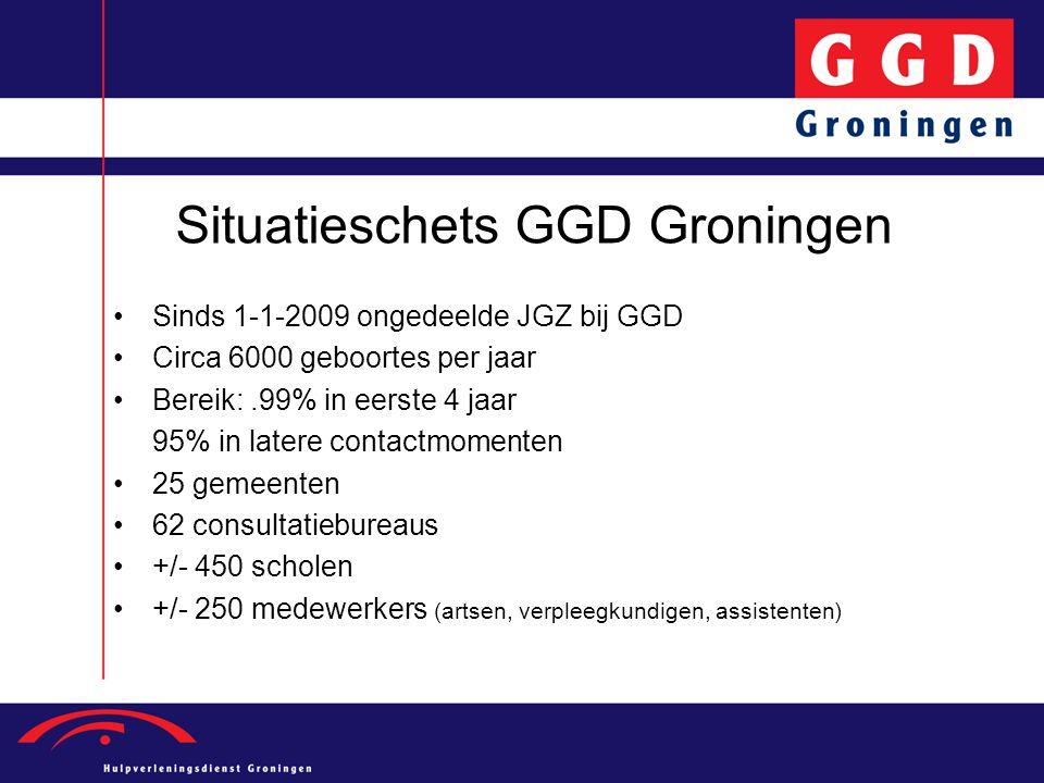 Situatieschets GGD Groningen Sinds 1-1-2009 ongedeelde JGZ bij GGD Circa 6000 geboortes per jaar Bereik:.99% in eerste 4 jaar 95% in latere contactmom