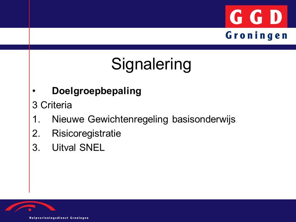 Signalering Doelgroepbepaling 3 Criteria 1.Nieuwe Gewichtenregeling basisonderwijs 2.Risicoregistratie 3.Uitval SNEL