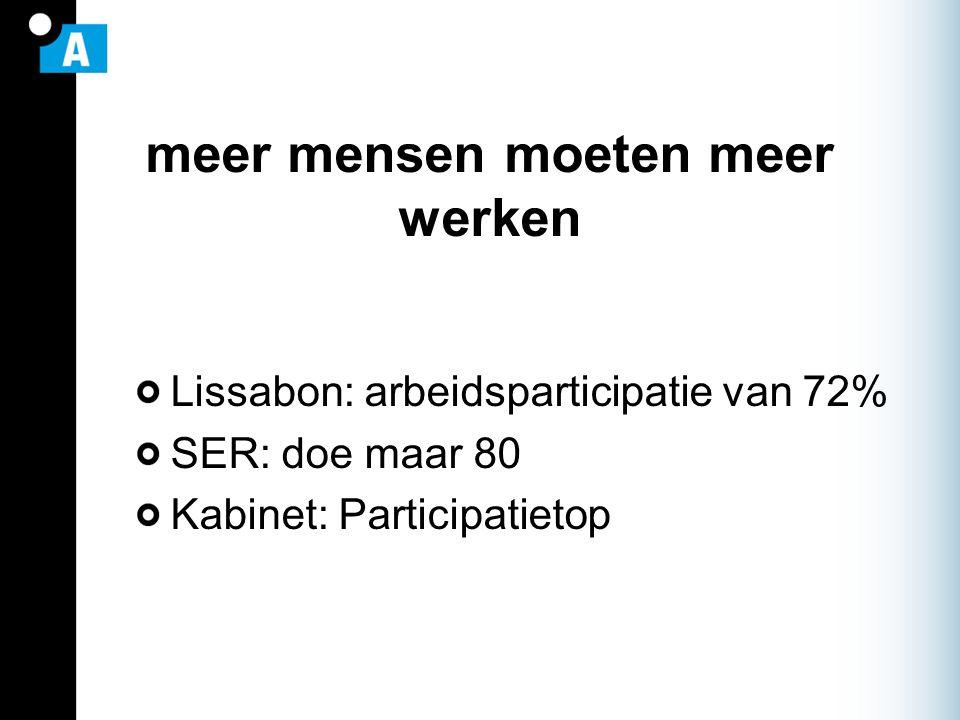 meer mensen moeten meer werken Lissabon: arbeidsparticipatie van 72% SER: doe maar 80 Kabinet: Participatietop