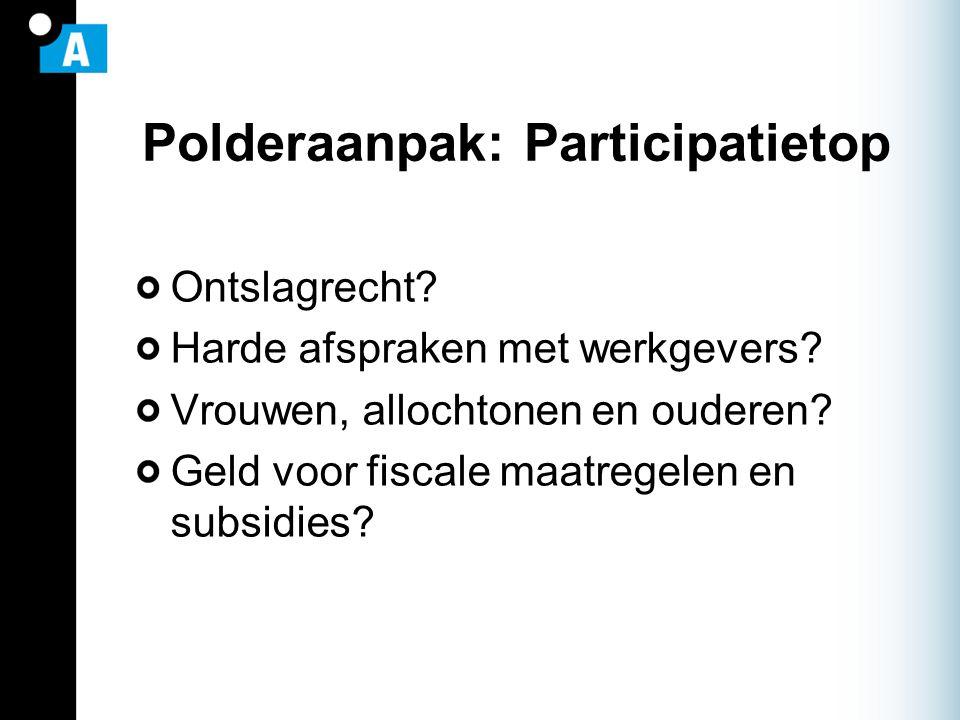 Polderaanpak: Participatietop Ontslagrecht. Harde afspraken met werkgevers.