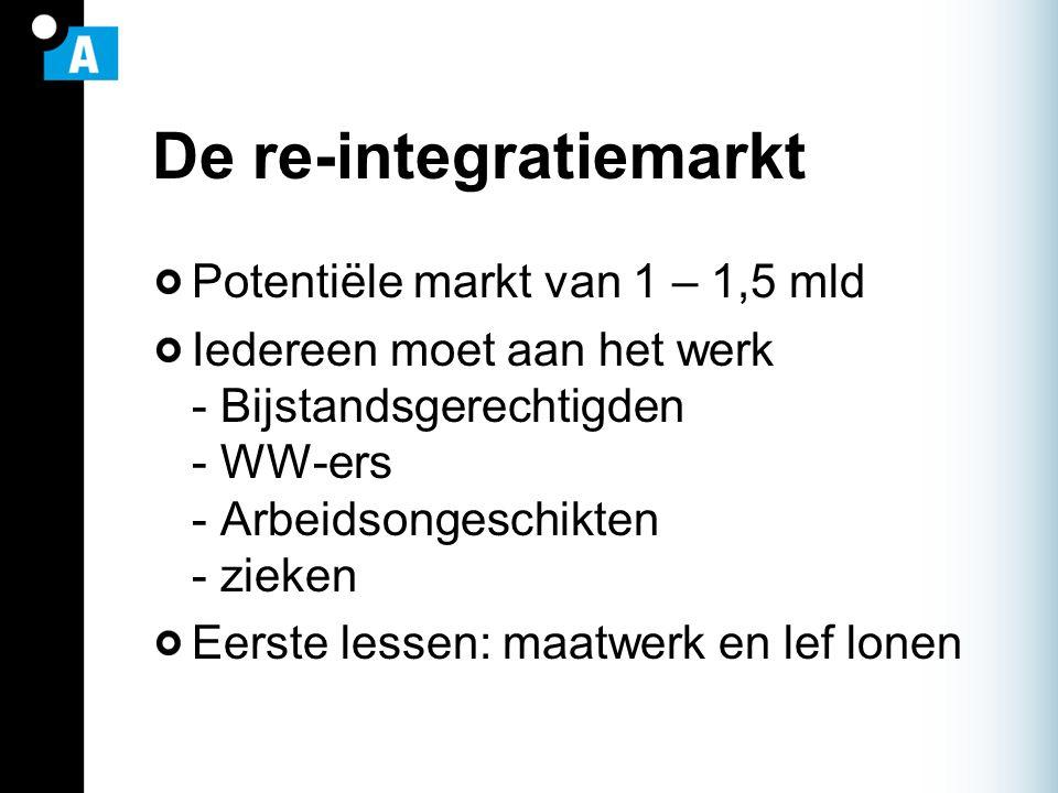 De re-integratiemarkt Potentiële markt van 1 – 1,5 mld Iedereen moet aan het werk - Bijstandsgerechtigden - WW-ers - Arbeidsongeschikten - zieken Eerste lessen: maatwerk en lef lonen