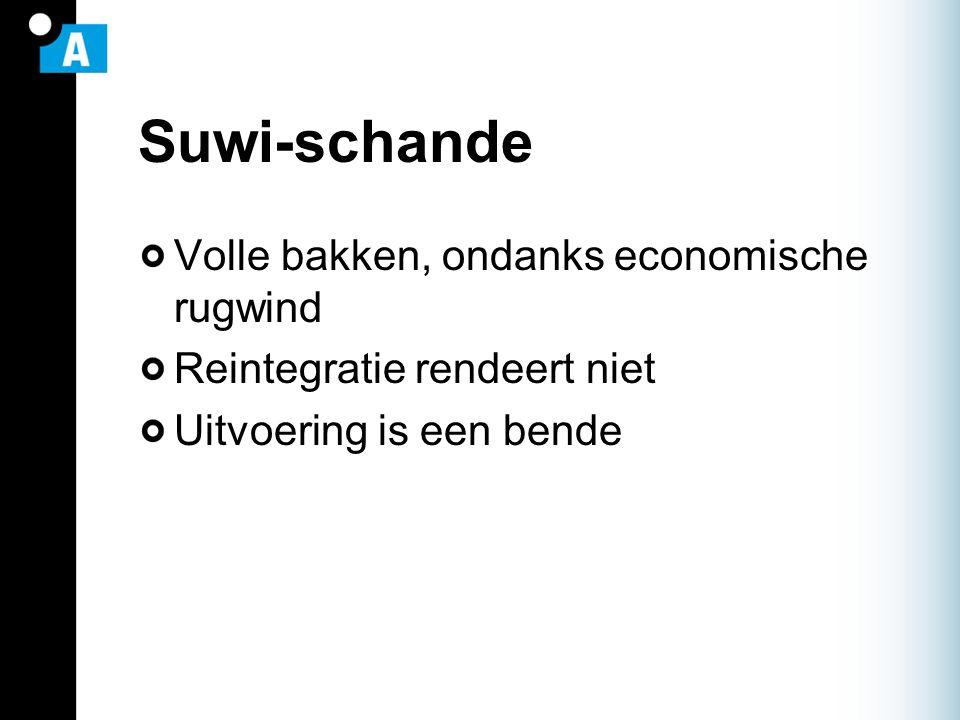 Innoverende bedrijven Work2 Annie werkt Workinglife.nl