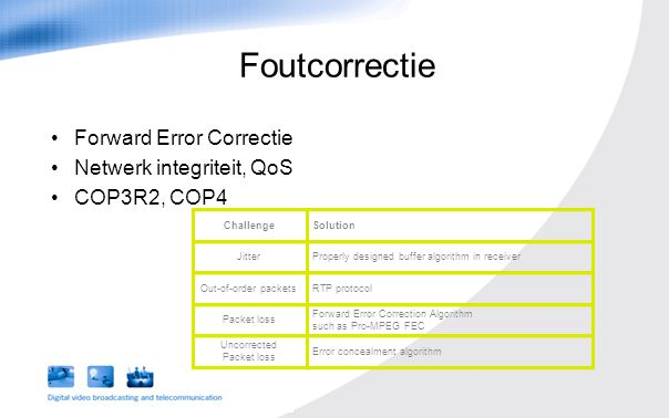 Forward Error Correctie Netwerk integriteit, QoS COP3R2, COP4 Foutcorrectie Jitter Uncorrected Packet loss Out-of-order packets Challenge Properly des