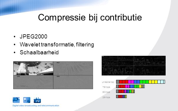 JPEG2000 Wavelet transformatie, filtering Schaalbaarheid Compressie bij contributie Unrestrained 75Mbps 50Mbps 25Mbps