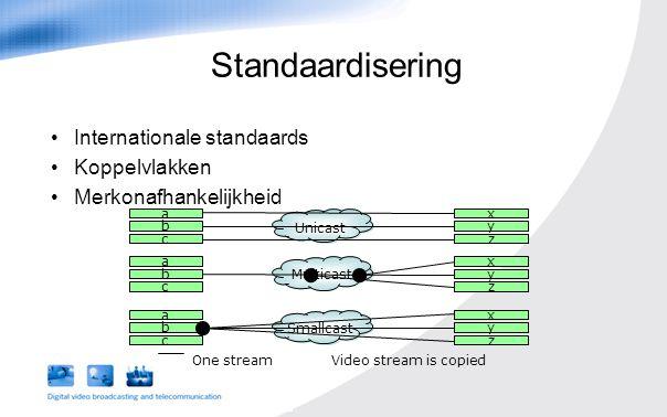 Internationale standaards Koppelvlakken Merkonafhankelijkheid Standaardisering a b c x y z Unicast a b c x y z Multicast a b c x y z Smallcast One stream Video stream is copied
