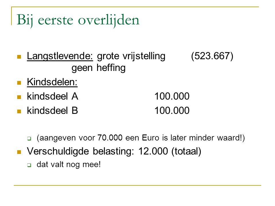 Bij eerste overlijden Langstlevende: grote vrijstelling (523.667) geen heffing Kindsdelen: kindsdeel A100.000 kindsdeel B100.000  (aangeven voor 70.0