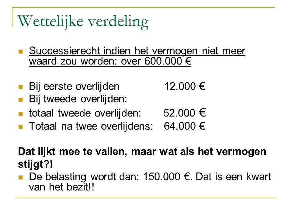 Wettelijke verdeling Successierecht indien het vermogen niet meer waard zou worden: over 600.000 € Bij eerste overlijden12.000 € Bij tweede overlijden