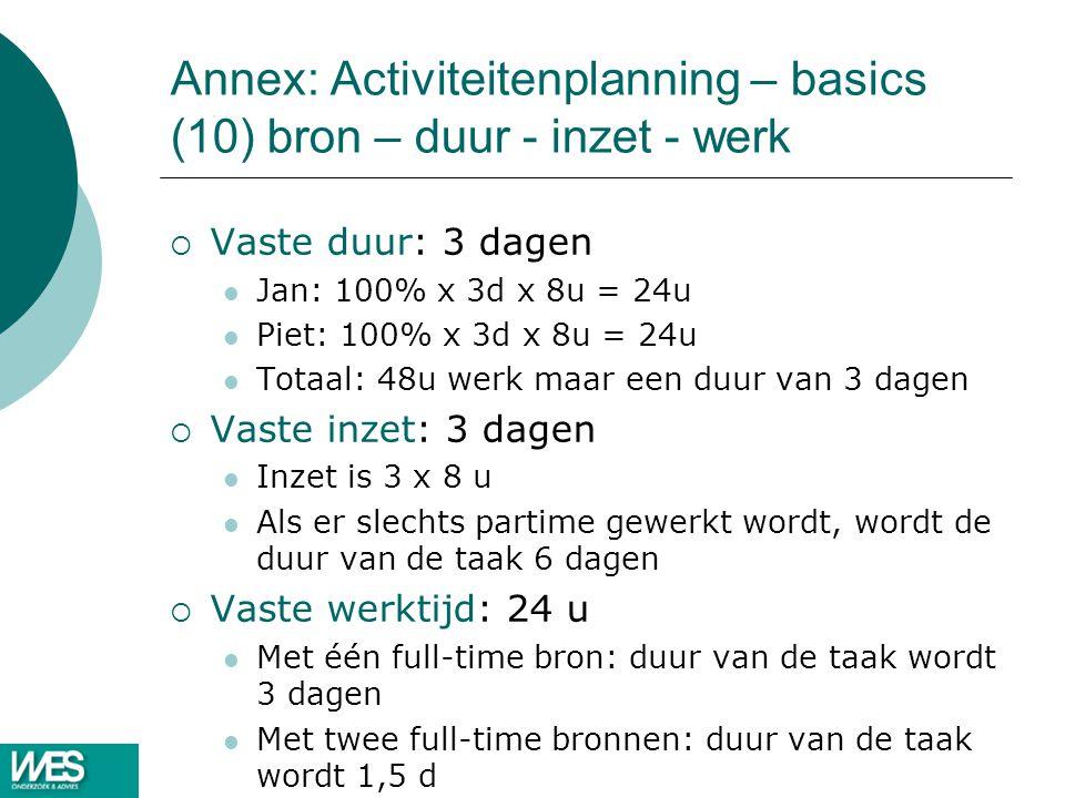 Annex: Activiteitenplanning – basics (10) bron – duur - inzet - werk  Vaste duur: 3 dagen Jan: 100% x 3d x 8u = 24u Piet: 100% x 3d x 8u = 24u Totaal: 48u werk maar een duur van 3 dagen  Vaste inzet: 3 dagen Inzet is 3 x 8 u Als er slechts partime gewerkt wordt, wordt de duur van de taak 6 dagen  Vaste werktijd: 24 u Met één full-time bron: duur van de taak wordt 3 dagen Met twee full-time bronnen: duur van de taak wordt 1,5 d