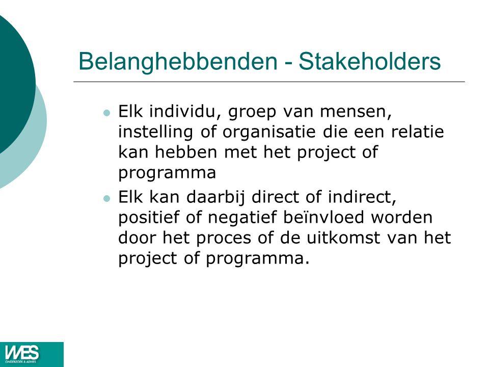 Belanghebbenden - Stakeholders Elk individu, groep van mensen, instelling of organisatie die een relatie kan hebben met het project of programma Elk k