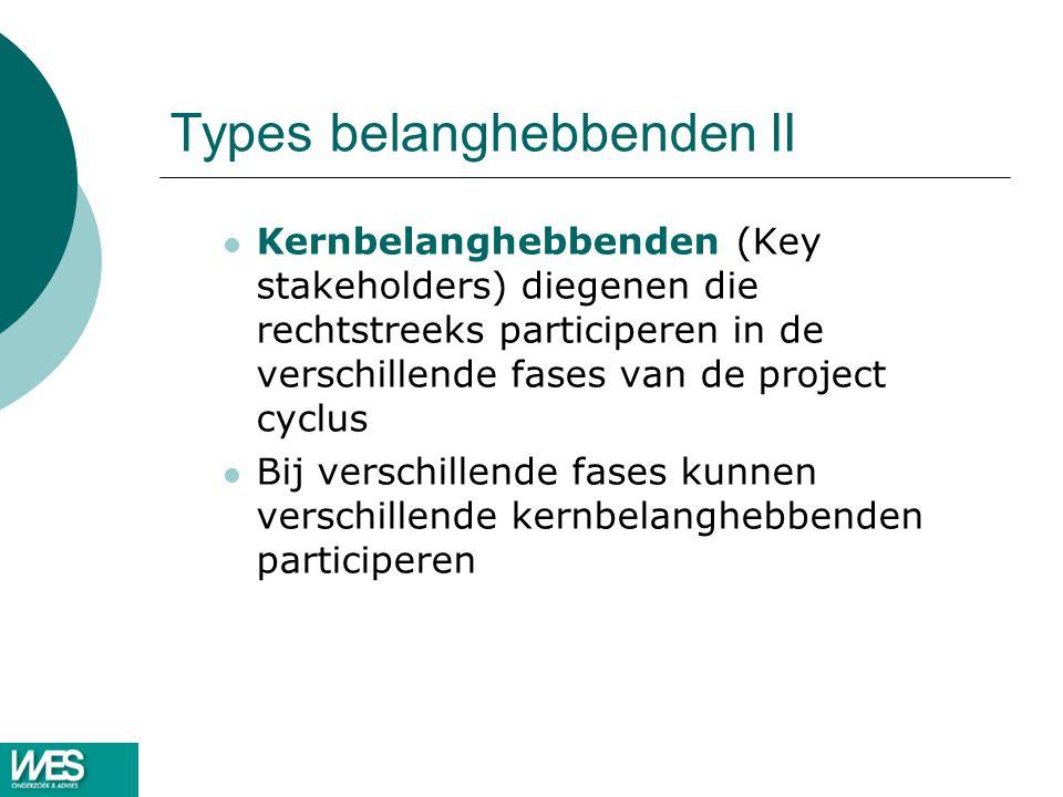 Types belanghebbenden II Kernbelanghebbenden (Key stakeholders) diegenen die rechtstreeks participeren in de verschillende fases van de project cyclus Bij verschillende fases kunnen verschillende kernbelanghebbenden participeren