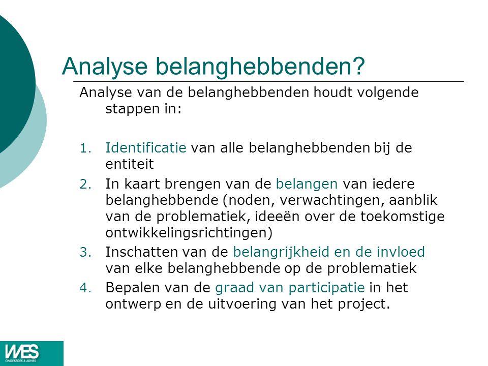 Analyse belanghebbenden.Analyse van de belanghebbenden houdt volgende stappen in: 1.