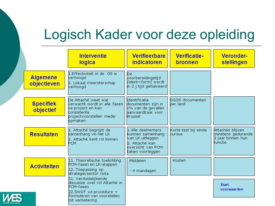 Logisch Kader voor deze opleiding 1.Effectiviteit in de OS is verhoogd 2. Lokaal meersterschap verhoogd De voorbereidingstijd (ident+form) wordt in 2
