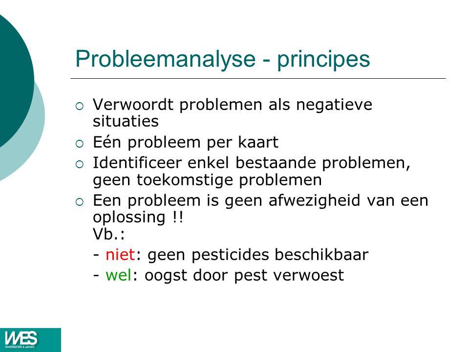 Probleemanalyse - principes  Verwoordt problemen als negatieve situaties  Eén probleem per kaart  Identificeer enkel bestaande problemen, geen toekomstige problemen  Een probleem is geen afwezigheid van een oplossing !.