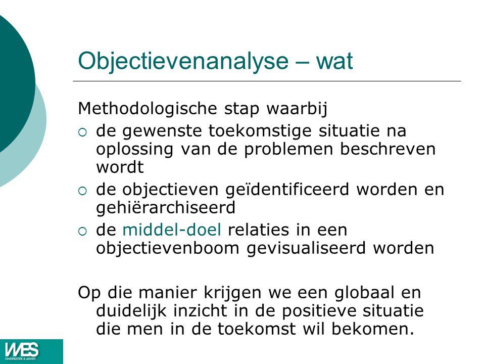 Objectievenanalyse – wat Methodologische stap waarbij  de gewenste toekomstige situatie na oplossing van de problemen beschreven wordt  de objectiev
