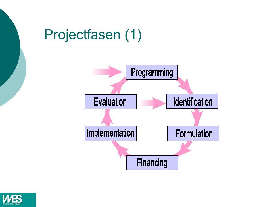 Logisch Kader Middelen Kosten Algemene objectieven Specifiek objectief Resultaten Activiteiten Veronder- stellingen Verificatie- bronnen Verifieerbare indicatoren Interventie logica Start- voorwaarden