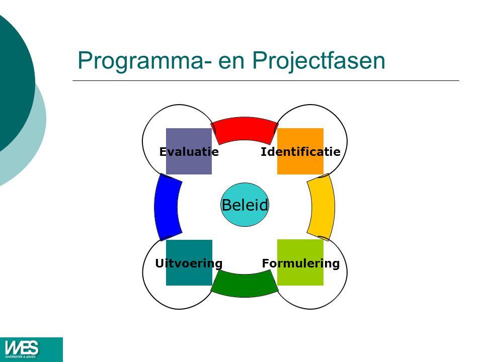 Principes van Project Cyclus Management  Project cyclus fasen – gestructureerde aanpak van de projectcyclus  Partner/stakeholder orientatie – betrekken van de belanghebbenden in de beslissingsvorming  Logframe planning – omvattende en consistente analyse  Duurzaamheid – mechanismen instellen om de continuiteit van de projectvoordelen te verzekeren  Geïntegreerde benadering - verticale integratie & gestandardiseerde documentatie Basic format Beleid