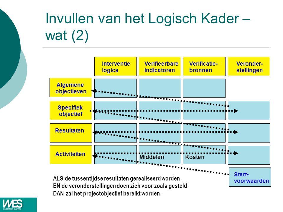 Invullen van het Logisch Kader – wat (2) Middelen Kosten Algemene objectieven Specifiek objectief Resultaten Activiteiten Veronder- stellingen Verific