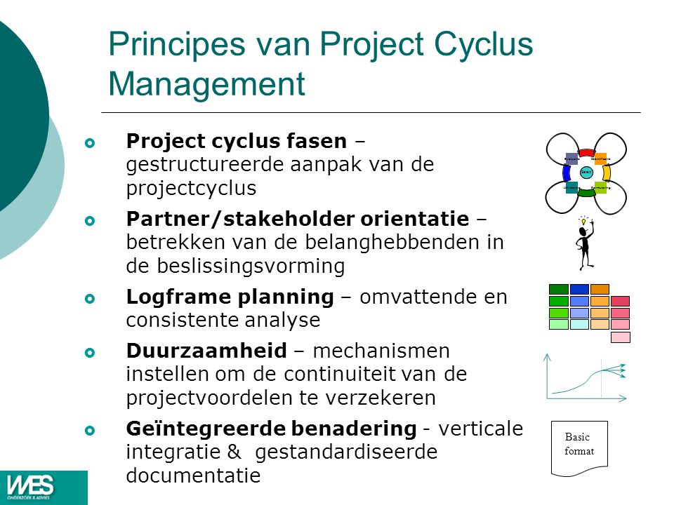 Principes van Project Cyclus Management  Project cyclus fasen – gestructureerde aanpak van de projectcyclus  Partner/stakeholder orientatie – betrek