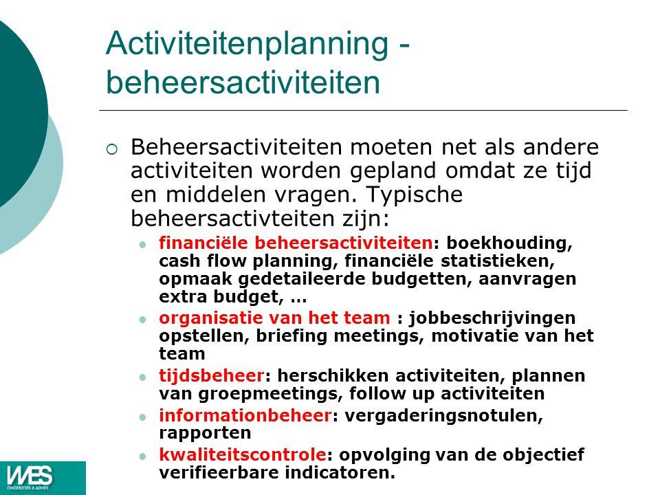 Activiteitenplanning - beheersactiviteiten  Beheersactiviteiten moeten net als andere activiteiten worden gepland omdat ze tijd en middelen vragen. T