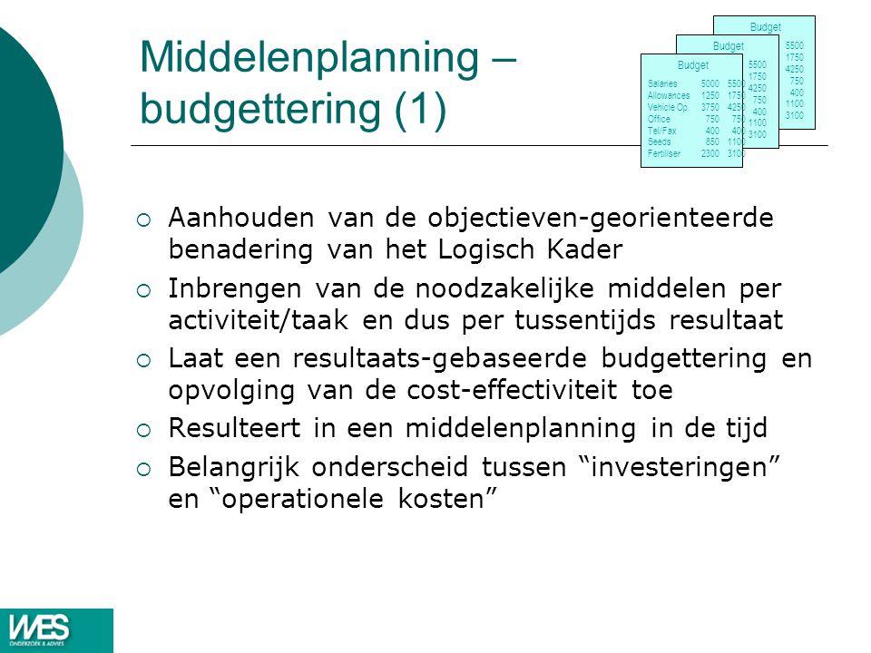 Middelenplanning – budgettering (1)  Aanhouden van de objectieven-georienteerde benadering van het Logisch Kader  Inbrengen van de noodzakelijke mid