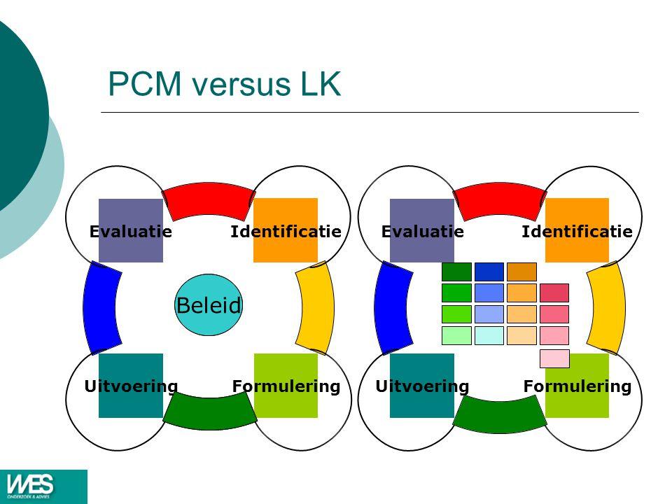 PCM versus LK Beleid