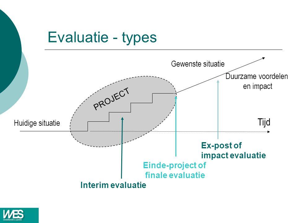 Evaluatie - types Gewenste situatie PROJECT Interim evaluatie Einde-project of finale evaluatie Ex-post of impact evaluatie Huidige situatie Tijd Duurzame voordelen en impact