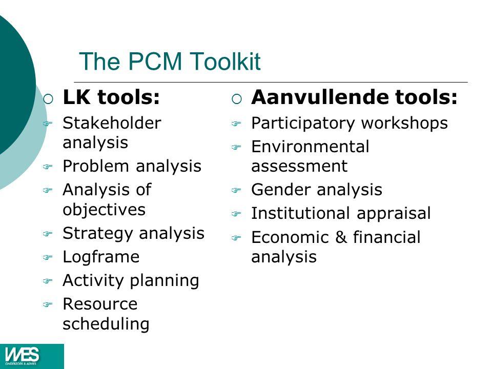 PCM – LK matrix Identi- fication FormulationImple- menta- tion Evaluation Stakeholders analysis Problem analysis Objectives analysis Strategic analysis Logical Framework Activities planning Resources planning