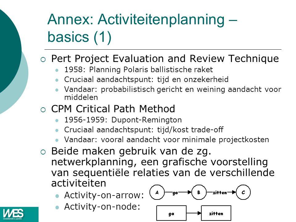 Annex: Activiteitenplanning – basics (1)  Pert Project Evaluation and Review Technique 1958: Planning Polaris ballistische raket Cruciaal aandachtspu