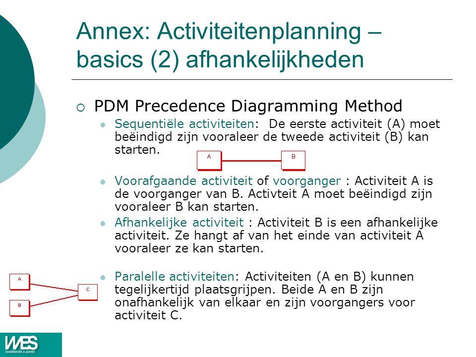 Annex: Activiteitenplanning – basics (2) afhankelijkheden  PDM Precedence Diagramming Method Sequentiële activiteiten: De eerste activiteit (A) moet beëindigd zijn vooraleer de tweede activiteit (B) kan starten.