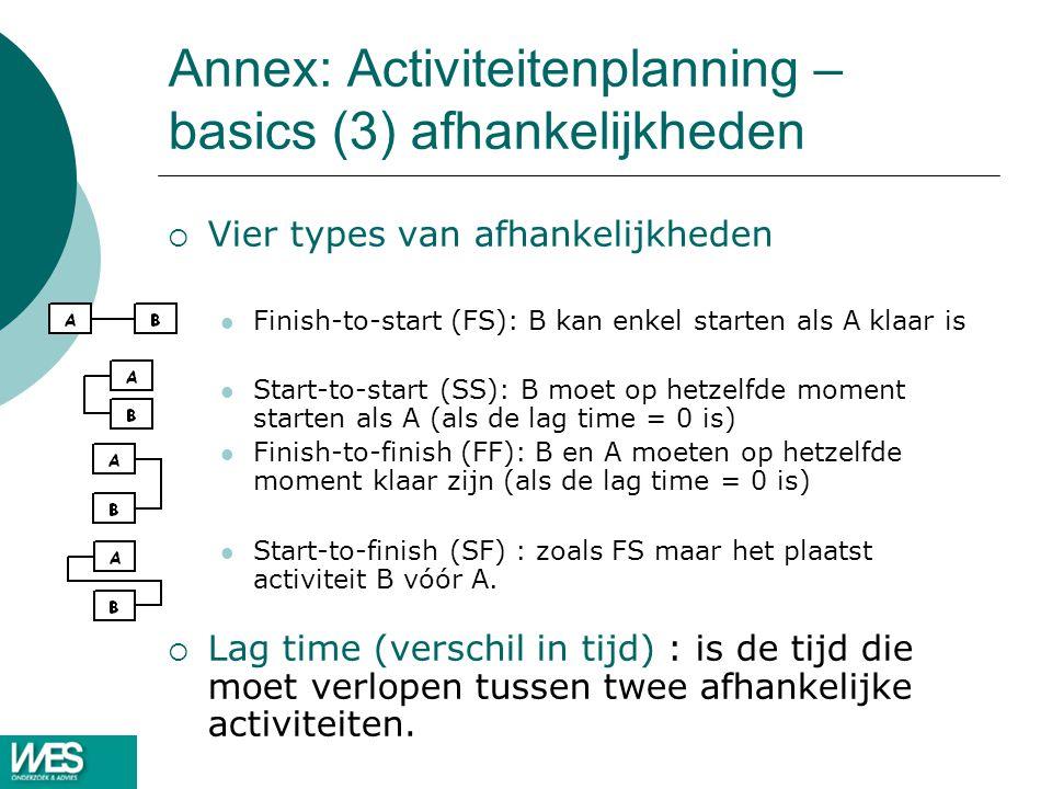 Annex: Activiteitenplanning – basics (3) afhankelijkheden  Vier types van afhankelijkheden Finish-to-start (FS): B kan enkel starten als A klaar is Start-to-start (SS): B moet op hetzelfde moment starten als A (als de lag time = 0 is) Finish-to-finish (FF): B en A moeten op hetzelfde moment klaar zijn (als de lag time = 0 is) Start-to-finish (SF) : zoals FS maar het plaatst activiteit B vóór A.
