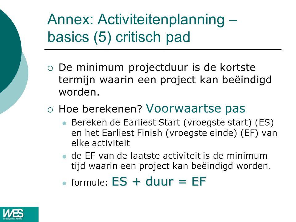 Annex: Activiteitenplanning – basics (5) critisch pad  De minimum projectduur is de kortste termijn waarin een project kan beëindigd worden.  Hoe be