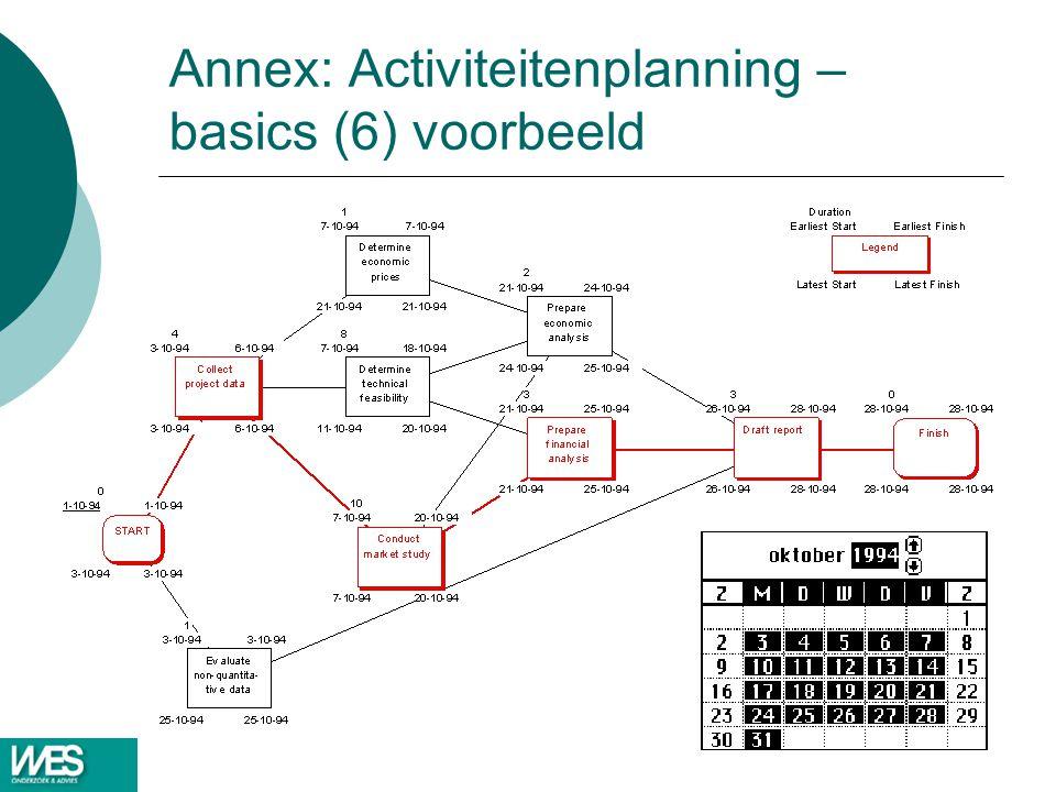 Annex: Activiteitenplanning – basics (6) voorbeeld