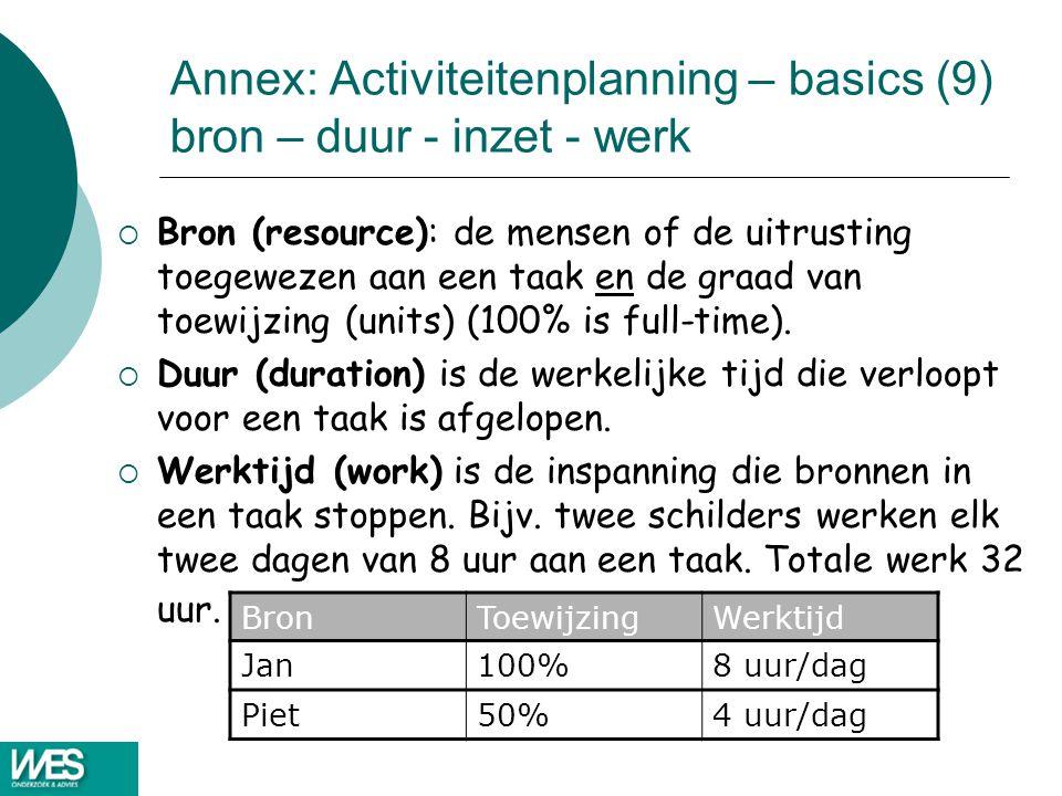 Annex: Activiteitenplanning – basics (9) bron – duur - inzet - werk  Bron (resource): de mensen of de uitrusting toegewezen aan een taak en de graad van toewijzing (units) (100% is full-time).