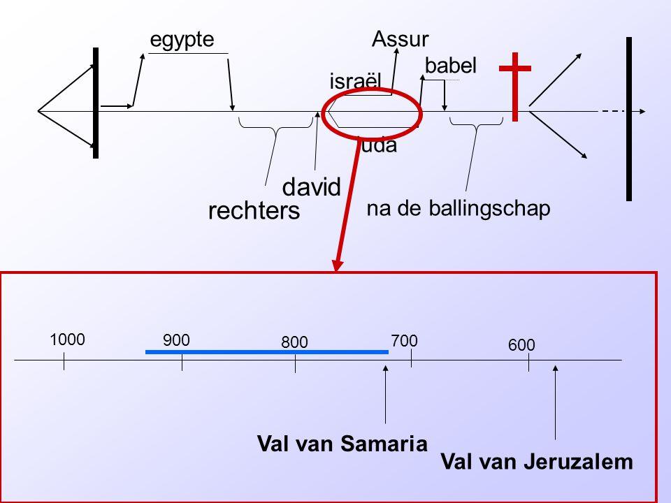 rechters david israël juda egypteAssur babel na de ballingschap 1000 900 800 600 700 Val van Jeruzalem Val van Samaria
