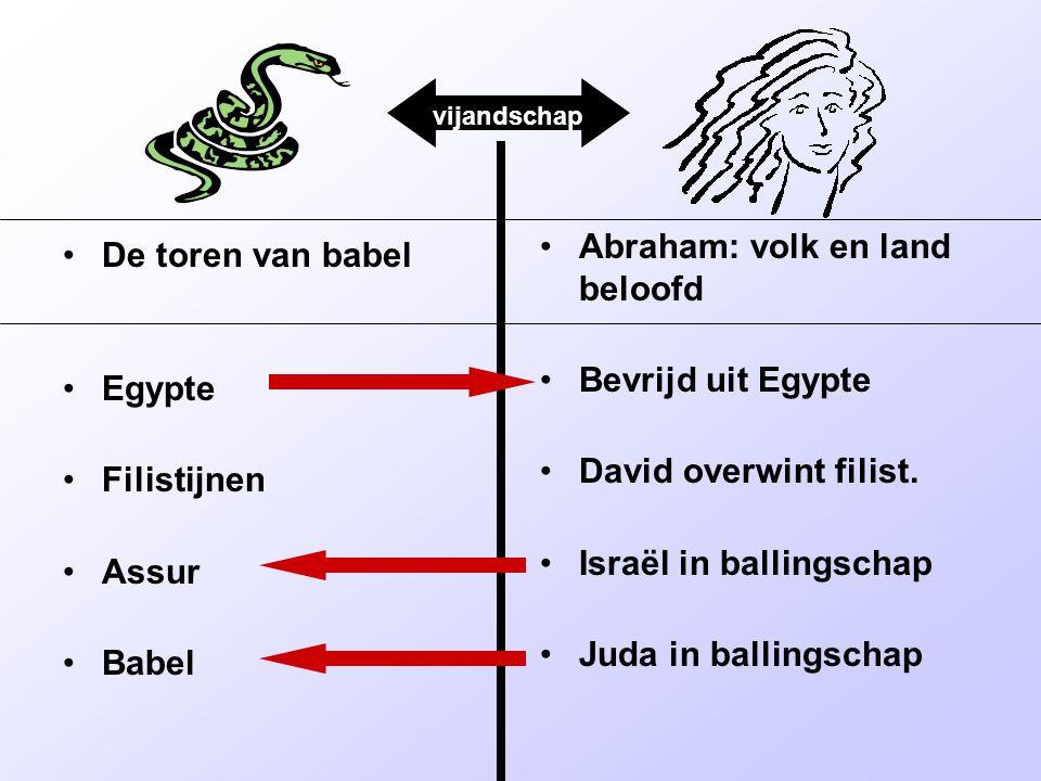 vijandschap De toren van babel Egypte Filistijnen Assur Babel Abraham: volk en land beloofd Bevrijd uit Egypte David overwint filist. Israël in ballin