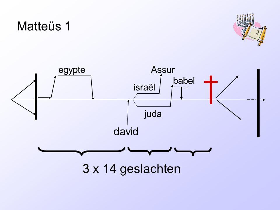 david israël juda egypteAssur babel Matteüs 1 3 x 14 geslachten